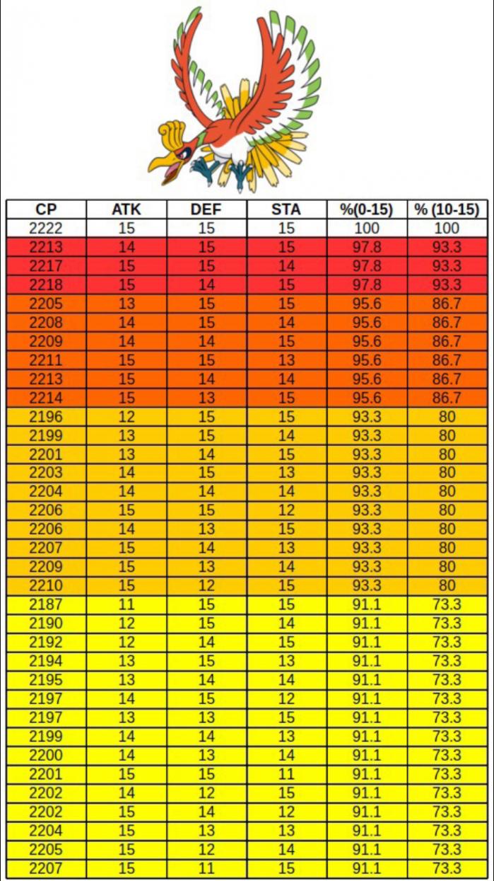 칠색조 CP&IV표.PNG